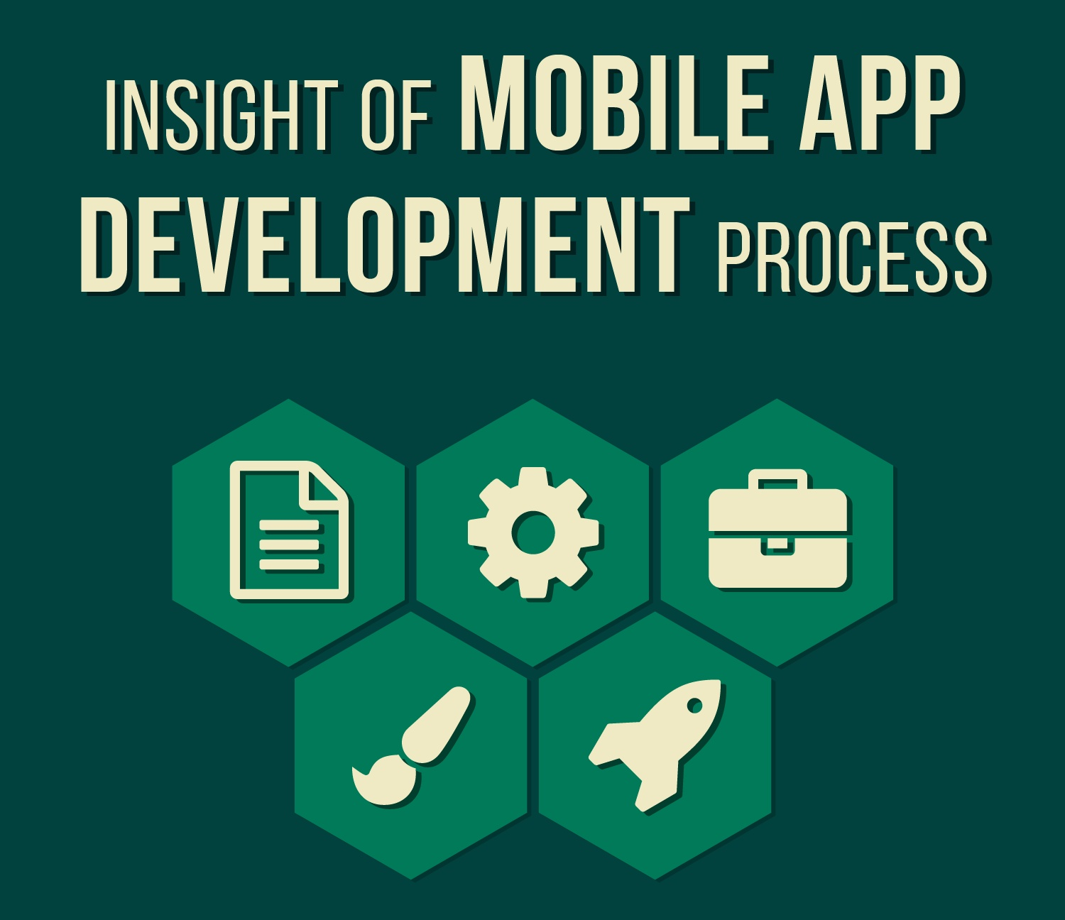 Insight of Mobile App Development Process