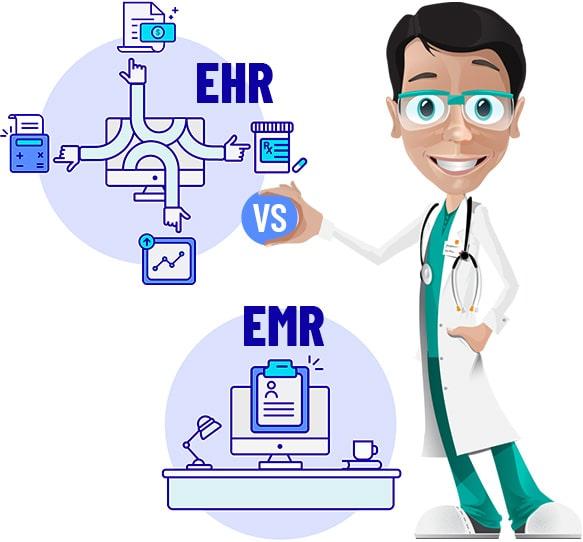 EHR/EMR