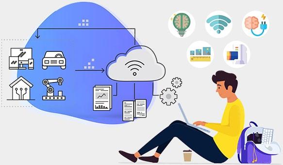 IoT/IoMT/IoHT Software Development