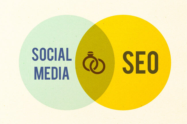social media changing seo