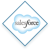 salesforce technical support