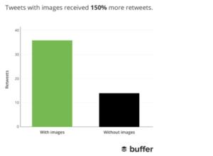 tweetswithimages