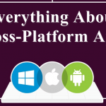 Everything About Cross-Platform Apps – Infographic