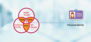 OAuth 2 personal identity
