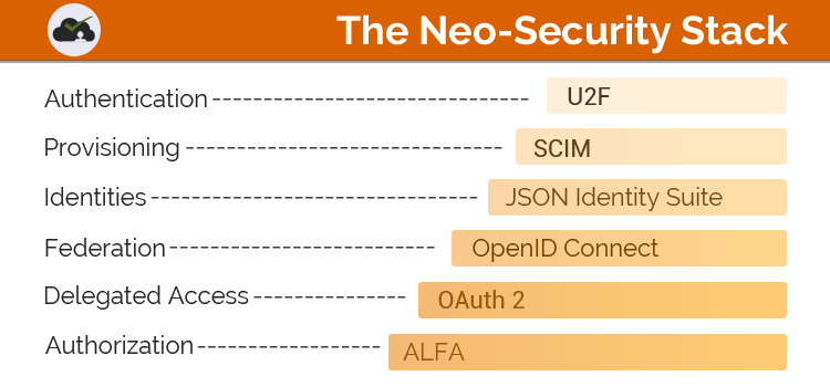 Neo-Security Stack
