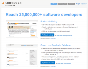 Hiring CodeIgniter Developer stack overflow