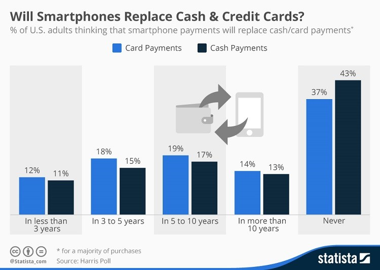 will-smartphone-replace-cash-or-credit-card.jpg