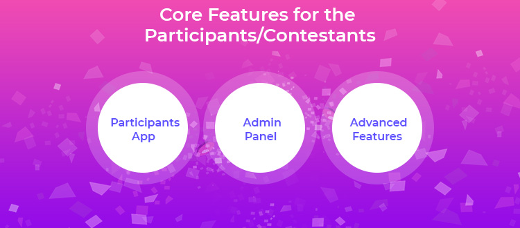 Core-Features-for-the-Participants-Contestants