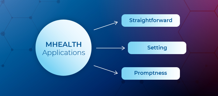 mhealth-applications-have-three-special-attributes