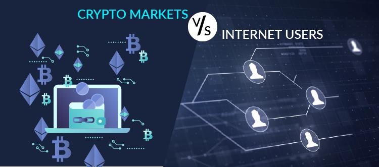 Crypto Markets vs Internet Users