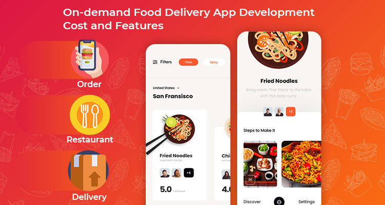 On-Demand Food Delivery App Development Cost and Features For App like GrubHub, UberEats