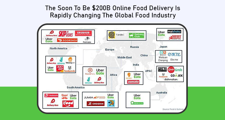 Online-Food-Delivery-Is-Rapidly-Changing-The-Global-Food-Industry