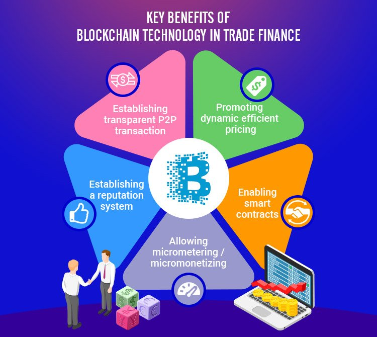Key-Benefits-of-Blockchain-Technology-in-Trade-Finance