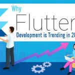 Reasons Why Flutter App Development is Trending in 2020