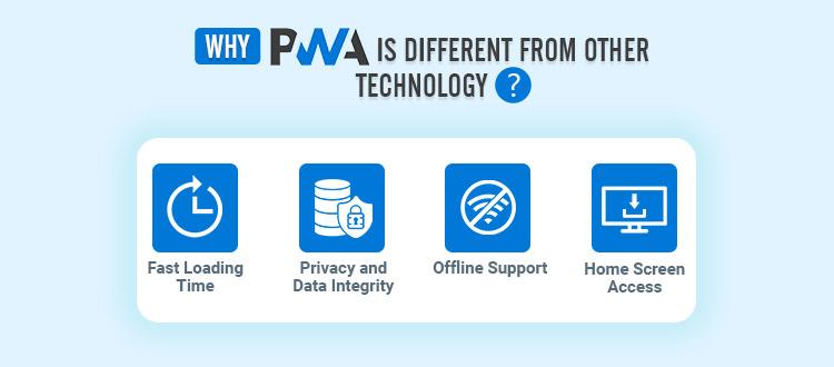PWA technology