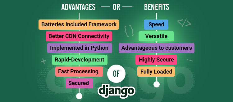 advantage of django