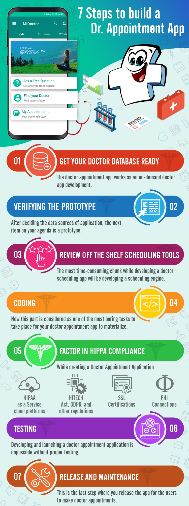 Doctor Appointment Booking App infographic
