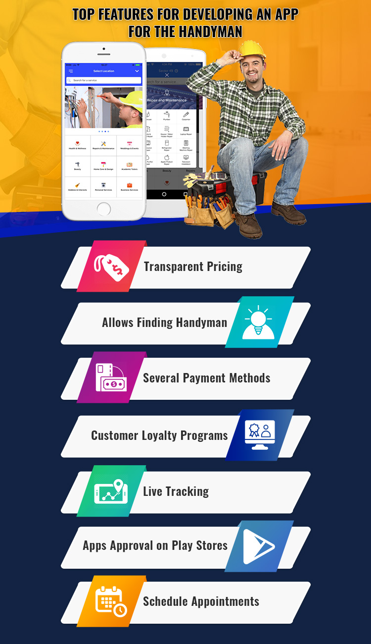 handyman app features, infographic