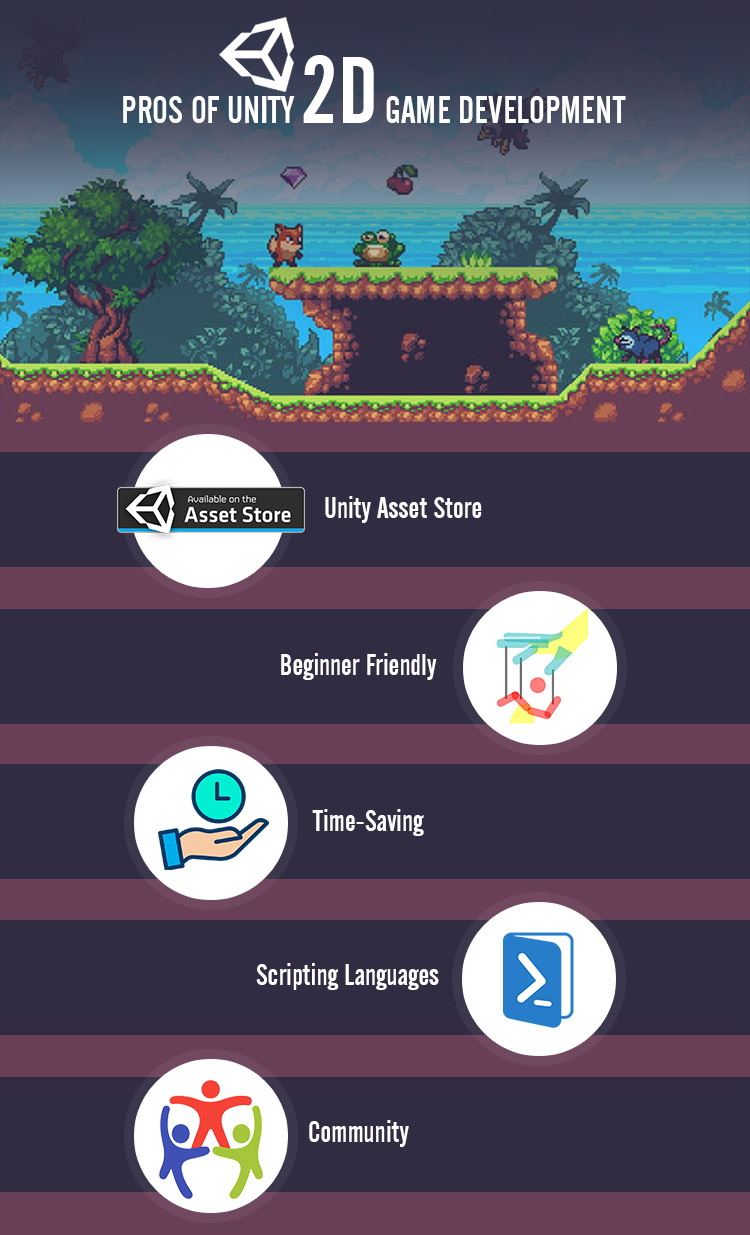 advantages of unity 2d game