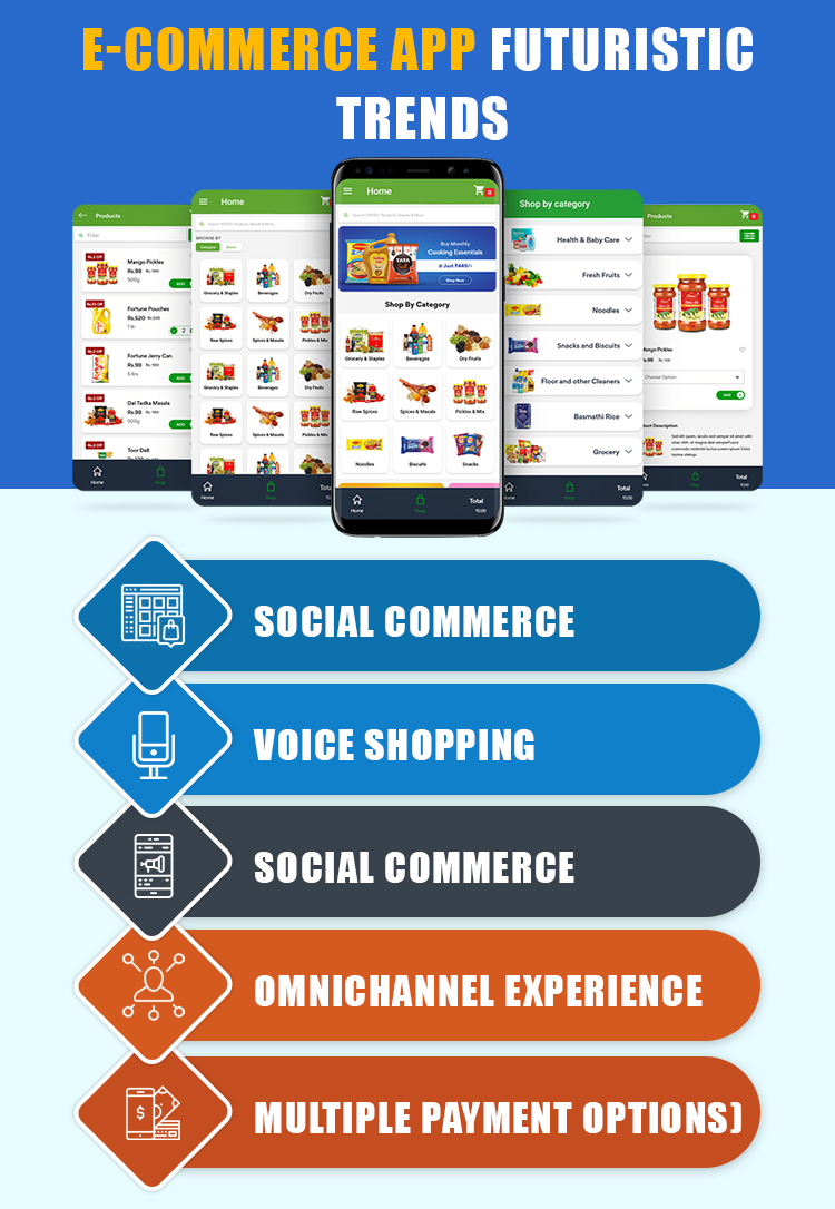 ecommerce mobile app trends