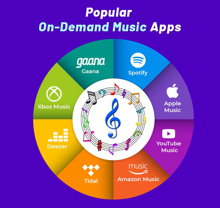 popular music streaming app