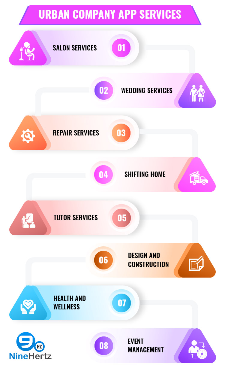 urban company app services