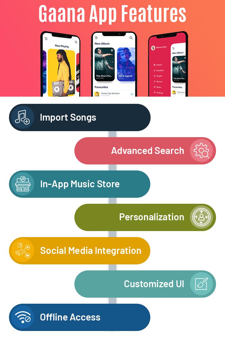 gaana app features