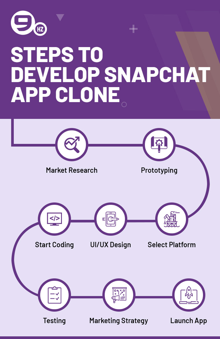 how to develop snapchat clone app