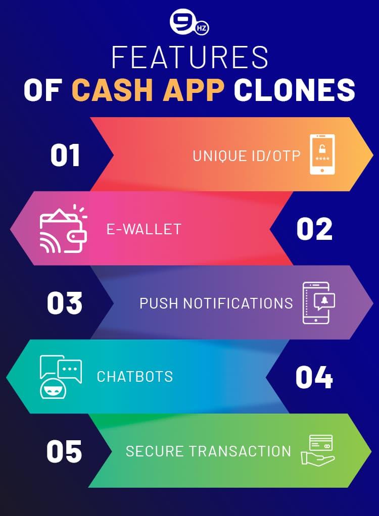p2p payment app features