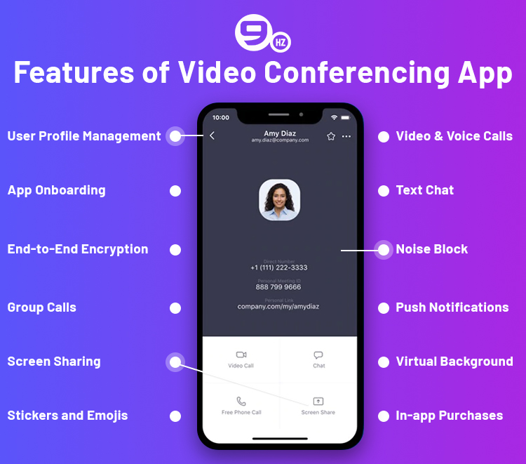 video conferencing app features