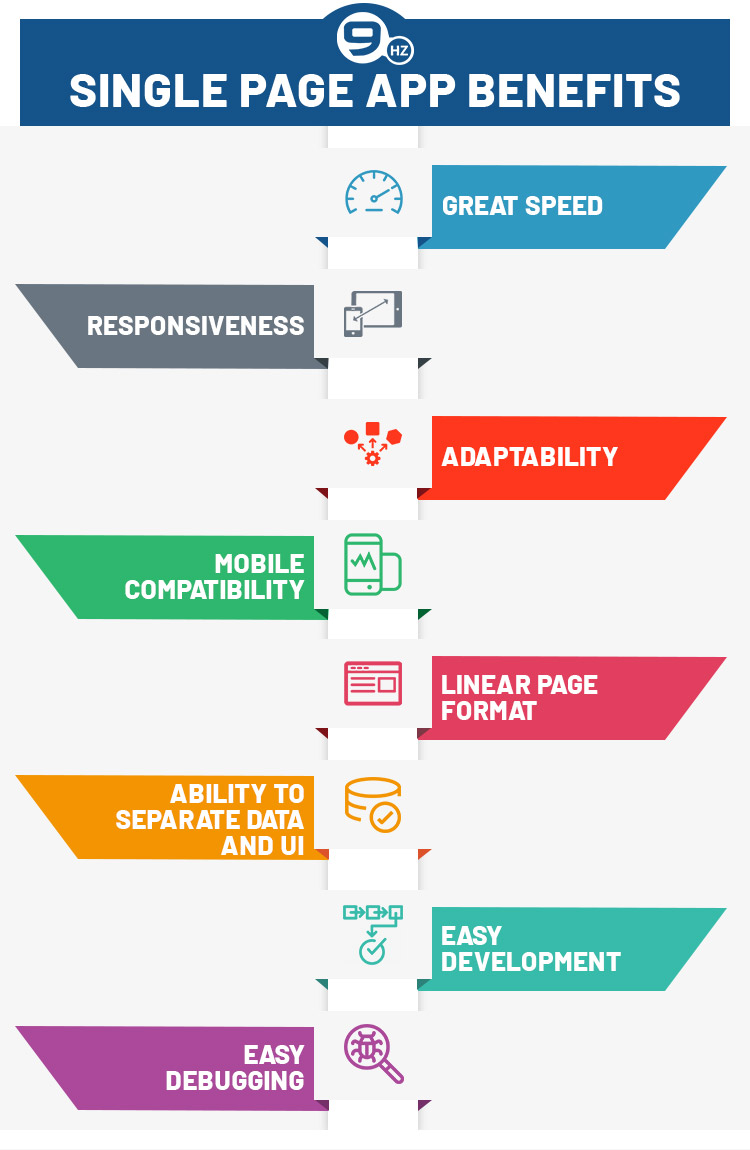 single page app benefits
