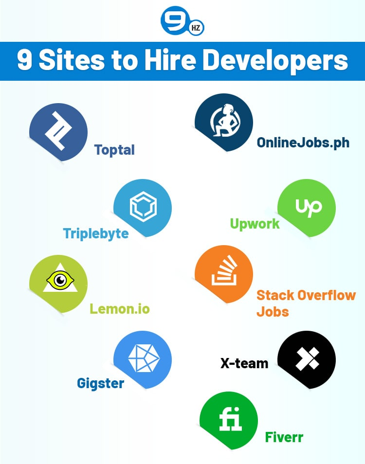 sites to hire developers