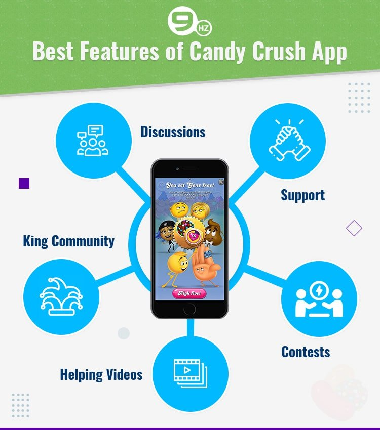 mobile game app features