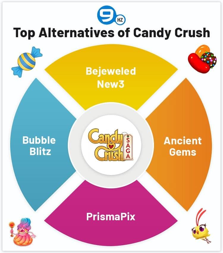 candy crush alternatives